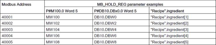 MBTCP_Server_16.png