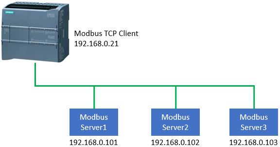 MCClientTCP_00.png