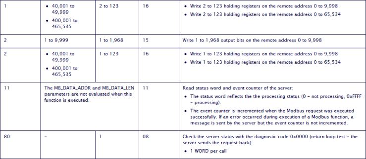 MCClientTCP_18.png