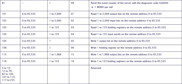 MCClientTCP_19.png