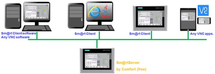 SmartServer_Comfort_01.png
