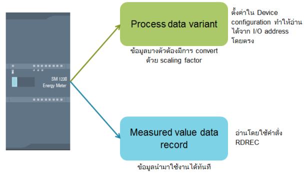 Energy Meter Program_01