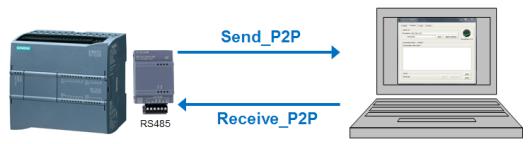 SerialP2P_01.png