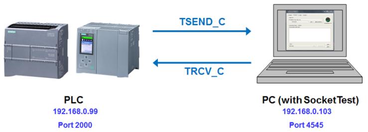 TCP_ASCII_01.png